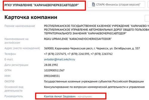 """39 """"История успеха"""" династии Каитовых"""