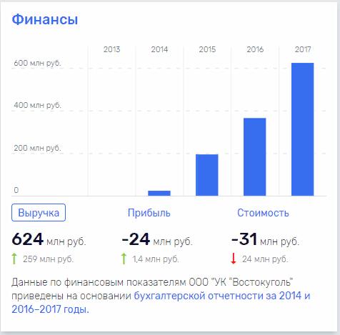 """Босов останется """"босым""""?"""