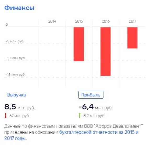 """""""Прозасидевшийся"""" Михаил Мишустин?"""