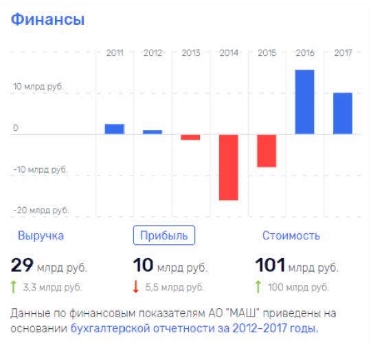 """""""Шереметьевская трагедия"""" Скоробогатько"""