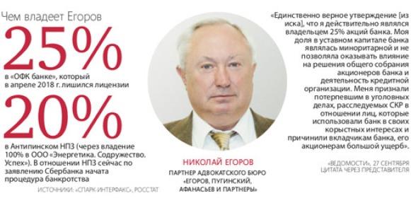 От Николая Егорова требуют вернуть 30 млрд рублей